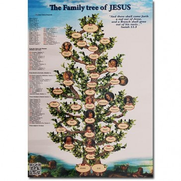 The Family Tree of Jesus Poster